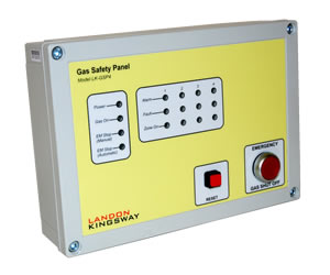 LKGSP4 Gas Safety Panel